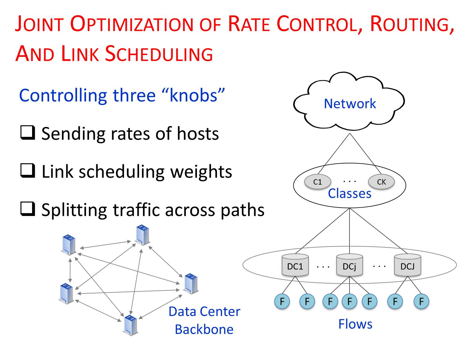Amitabha Ghosh Hotel Network Topology Diagram Guesthouse Wifi Large Online Service Providers Osps Such As Google Yahoo And Microsoft Often Build Private Backbone Networks To Interconnect Data Centers In Multiple